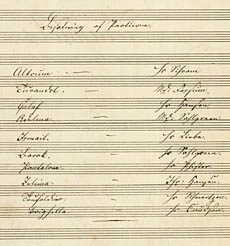 Rolleliste fra partituret. Klik for større billede